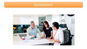 Home modification assessment involves the OT and building construction professional in consultation with the client